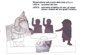 archeologia Italia;